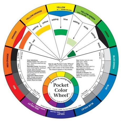 Small Pocket Colour Wheel Image 1